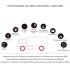 Спутниковая система противоугонного мониторинга Spetrotec i-Watcher Cellular Alarm CTR
